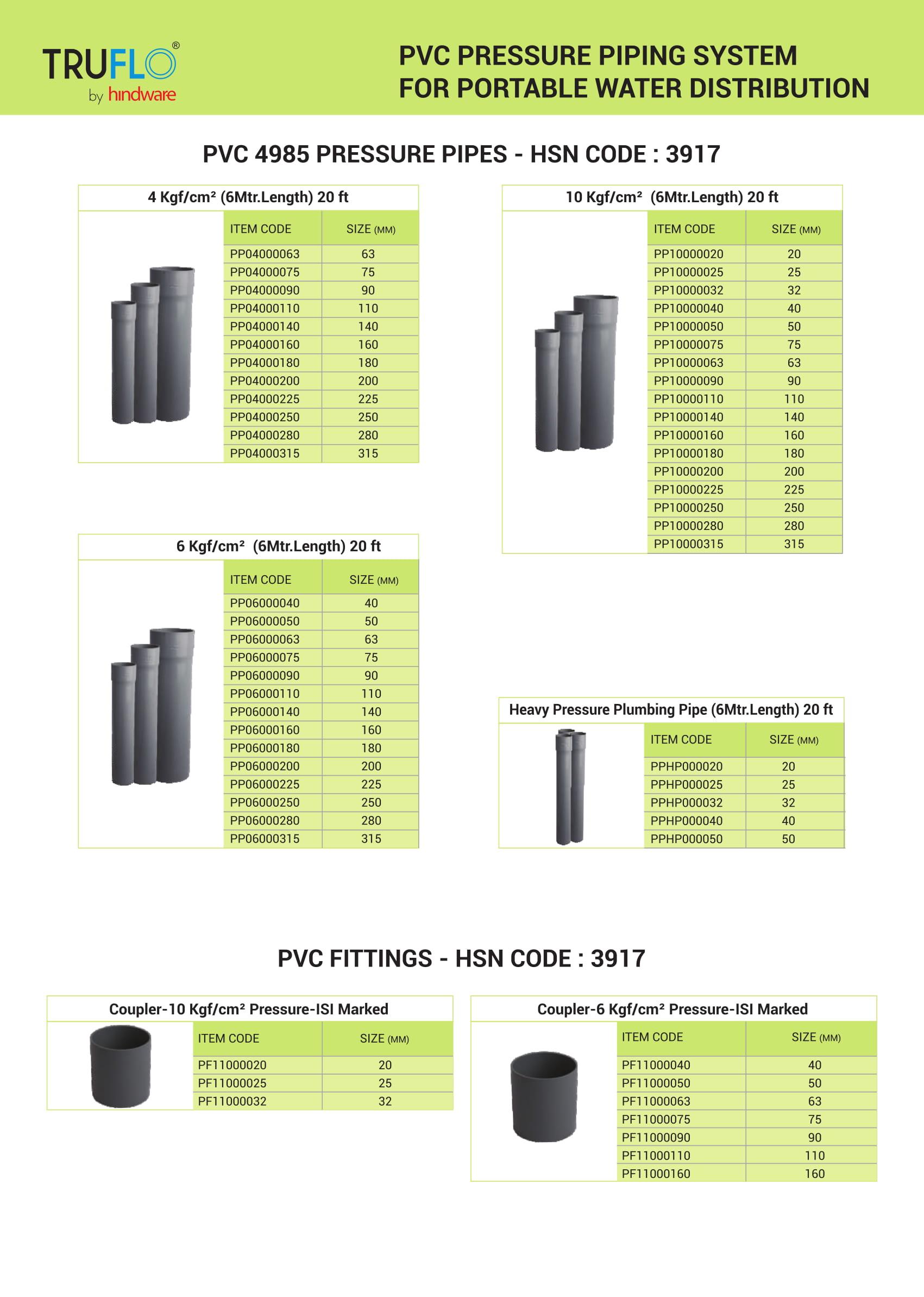 PVC Pipes List 1