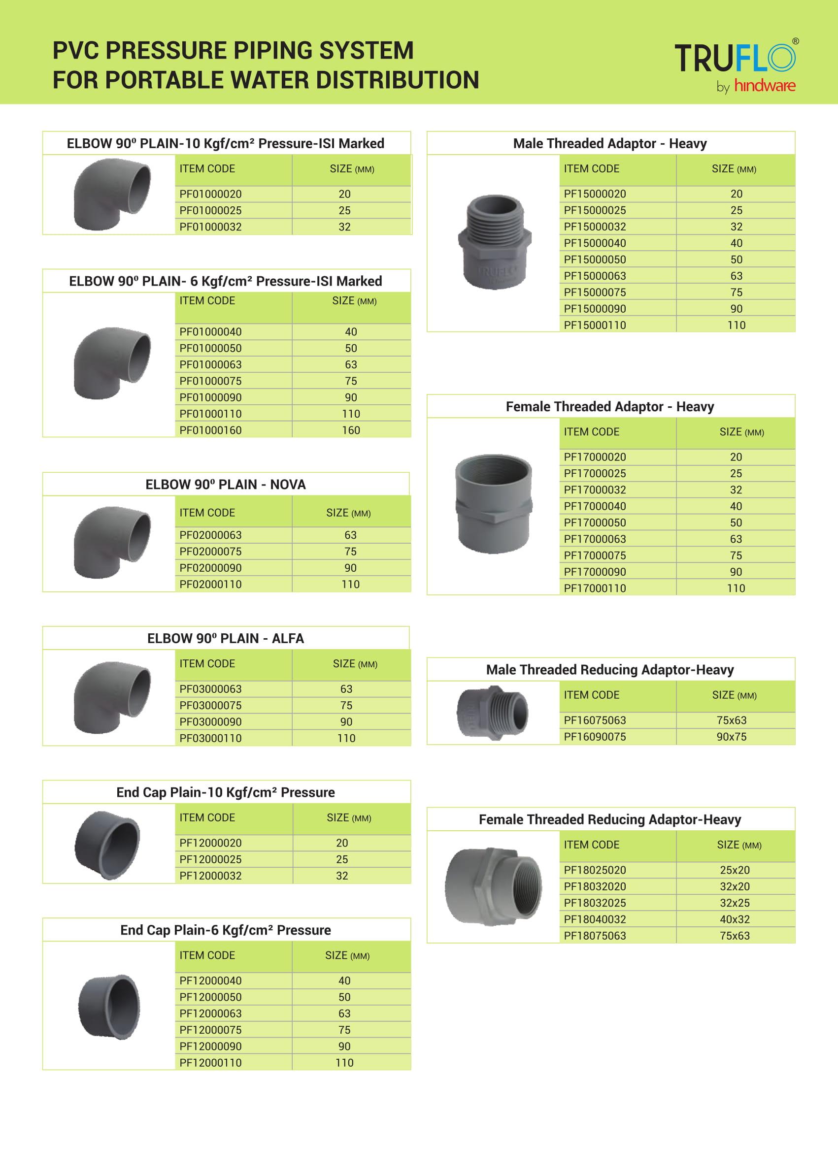 PVC Pipes List 2