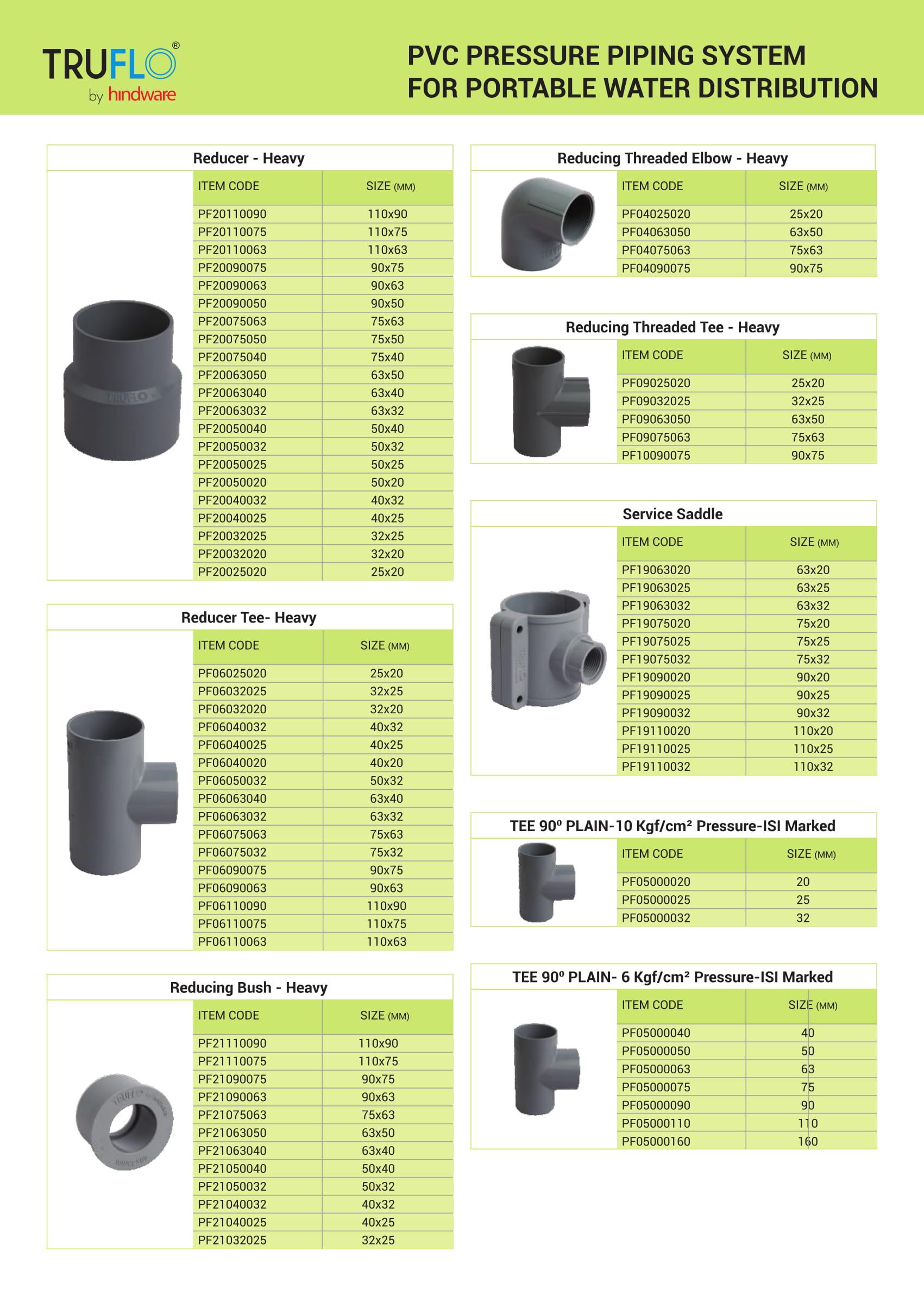 PVC Pipes List 3