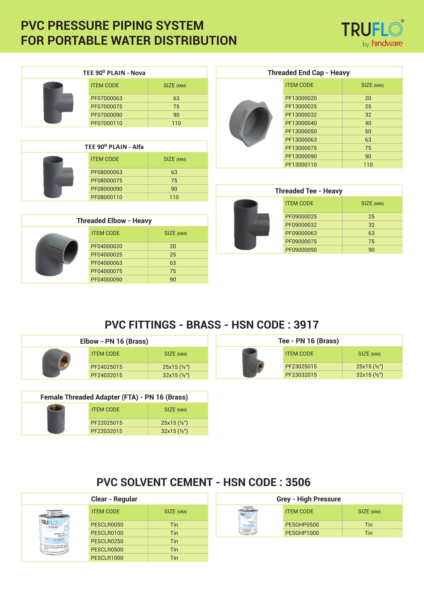 PVC Pipes List 4